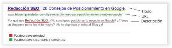 guía seocopywriting en español