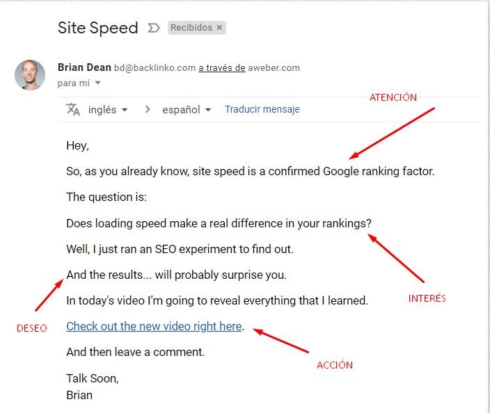método aida en email marketing