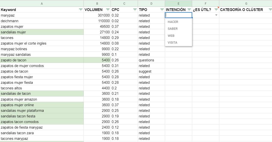 cómo hacer un keyword research en spreadsheets